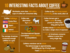 10coffeefacts